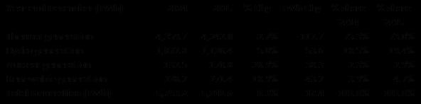 China figure 2